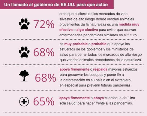 WWF-US