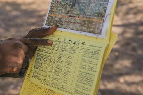 Wildlife monitoring book in Wuparo